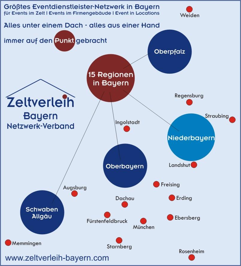 Zeltverleih, Straubing, Landshut, Passau,